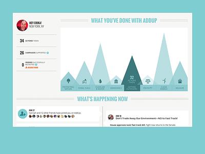 Sierra Club   AddUp dashboard ui news feed data visualization profile