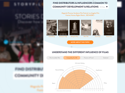 Story Pilot Homepage Redesign visual redesign storytelling