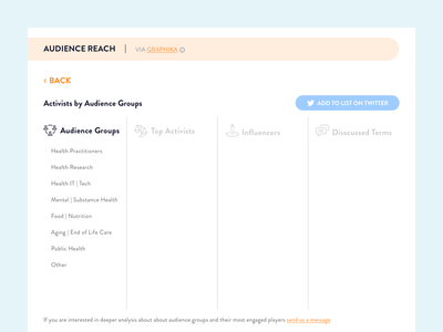 StoryPilot Social Issue Audience Influencers Module web app grid states module exploration discovery