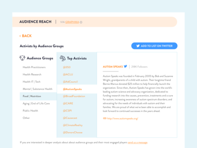 StoryPilot Social Issue Audience Influencer Detail web app grid states module exploration discovery
