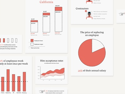 Gusto Blog Graphics, Charts and Illustration System