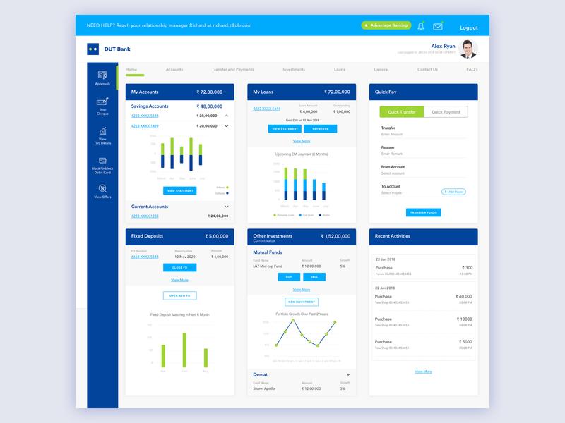 DUT Bank_Dashboard_UI sketch app dashboard dashboard design banking uielements uidesign design dribbble bank app