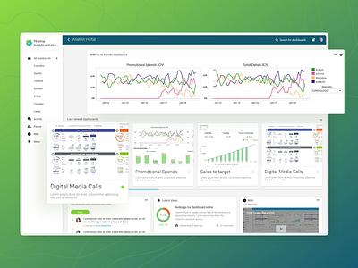 Pharma Analytical portal webapp designs designer design ui design uidesign ui  ux uiux dashboard design dashboard app dashboard ui dashboard dashboad analytics medecine ideas pharma website ux ui