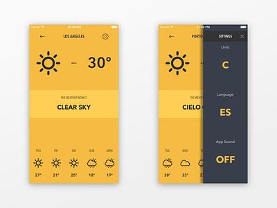 Meteo - Just Weather Forecasr app store ios iphone app temperature weather meteo