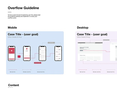 Overflow Guideline