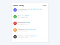 WIP: Widget 1 - Recent Activity / Timeline