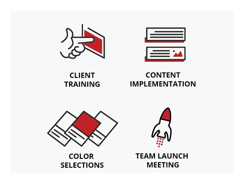 Process Icons / Blog Launch rocket launch team selections color implementation content training client infographic icons process
