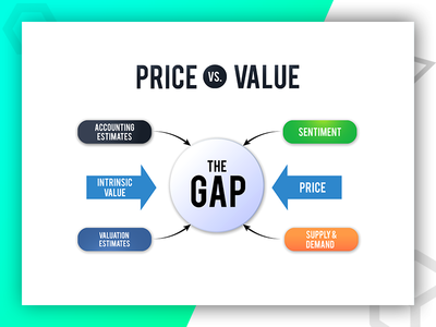 Price vs Value Infographic - Trader Oracle | Design By Pixlogix