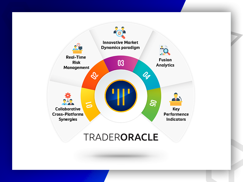 Stock Market Infographic - Trader Oracle- Designed By Pixlogix web development web design graphic design infographic
