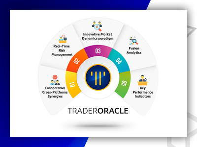 Stock Market Infographic - Trader Oracle- Designed By Pixlogix