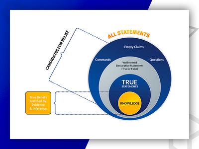 Client Site Infographic - Designed By Pixlogix