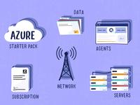 Azure Starter Pack