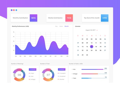 Sales Dashboard web design ux dashboard ui dashboard ui ux dashboard