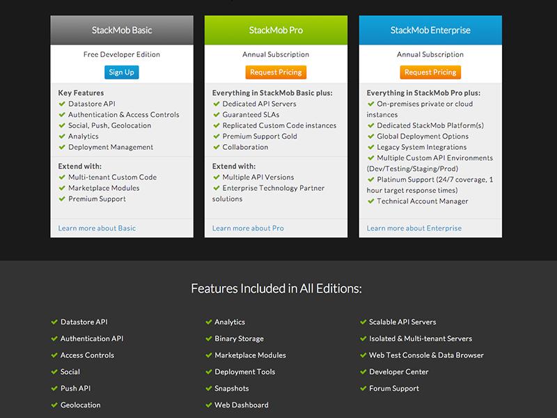 StackMob Pricing pricing website web design