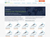 Marketplace enterprise5