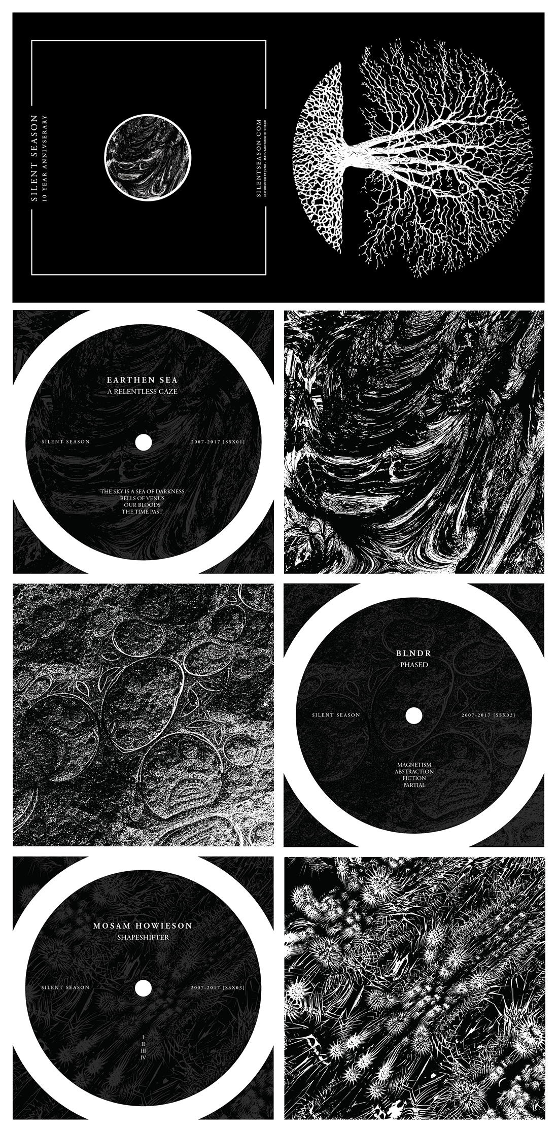 Labels cover