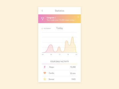 Analytics Chart - Daily UI #018 analytics chart webdesign ui product mobile graph chart analytics dailyui application app 018