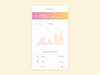 Analytics Chart - Daily UI #018