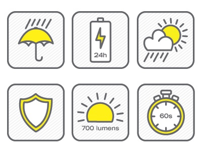 Product Feature Icons product features website quick durable battery weatherproof waterproof features line flat vector icons