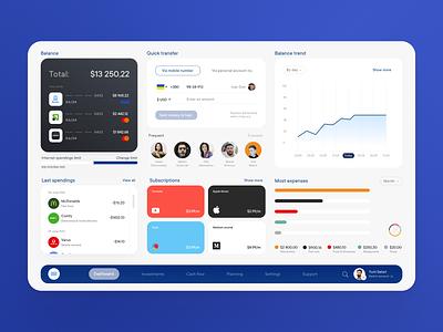 Walletcash rebound concept money minimal clean figma desktop interface ux service product web designer dashboard design dashboad dashboard ui ui design