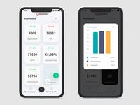 App UI Dashboard for Megasource 2.0