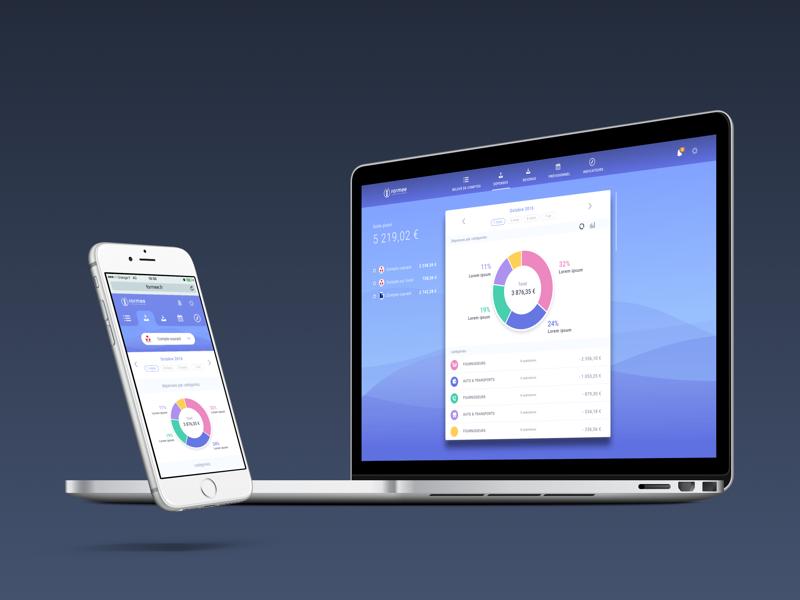 Weave chart desktop mobile responsive flat dashboard