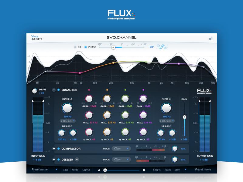 Flux:: Evo.Channel music sound deesser compressor equalizer audio plugin