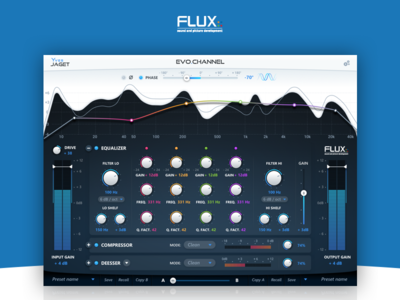 Flux:: Evo.Channel
