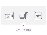 aami: Apple TV