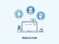 Answer.ky: Work as a Team