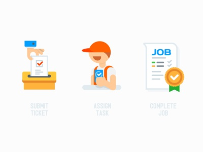 MrTelco ticket stages submission assignment assigning vote box election icons worker job complete task assign ticket submit