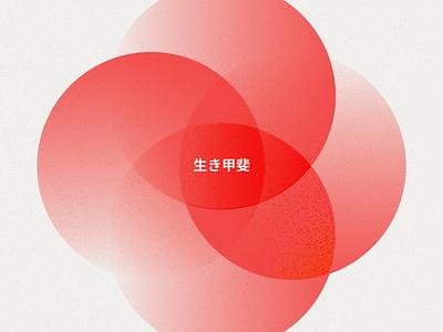 Ikigai Doodle circles diagram illustration purpose japanese japan doodle ikigai