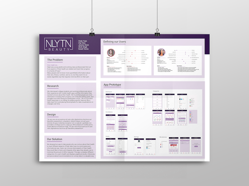 Health Application for NLYTN user research interface product design ux ui