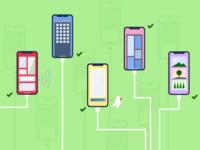 Smartphone Connectivity