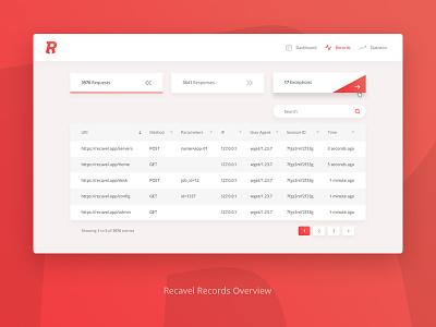 Recavel Records data list laravel ui gradient table dashboard