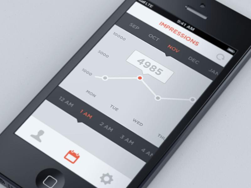 Interactive Graph graph stats interactive iphone design flat minimal awesomeness iphone app flat design
