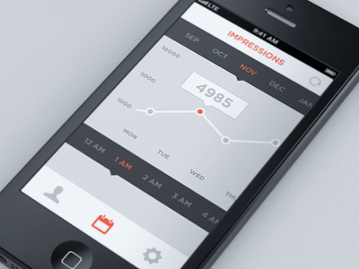 Interactive Graph graph stats interactive iphone design flat minimal awesomeness iphone app flat design