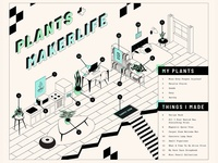 Plants + Makerlife Infographic hipster bedroom infographic isometric illustration makerlife happy things