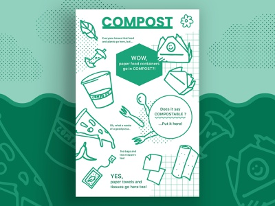 Compost Refuse Bin Sign communication design environmentalism poster signs green trash sign recycling ecofriendly ecoconscious compost illustration graphic design composition hand drawn climate crisis