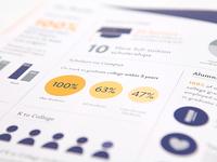 Emily Krzyzewski Center Annual Report Infograpic