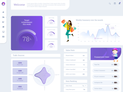 Dashboard design ecommerce dashboard ecommerce admin dashboard admin template admin design admin panel dashboard uxui dashboard ux dashboard template dashboard design dashboard ui dashboard app dashboard