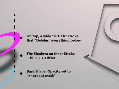 Illustrator single style live inner shadow