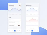 iOs App - Simple Dashboard