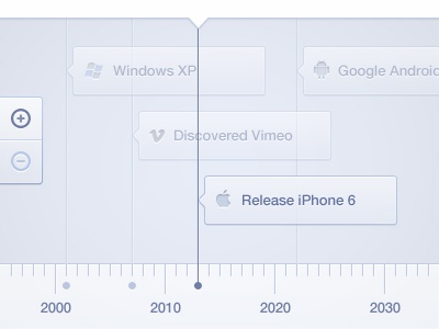 Timeline timeline easy intuitive clean white zoom iphone 6