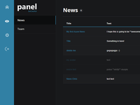 Backend Panel