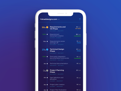 Project Planning & Tracking App - Timeline salesapp marketingapp projectmanagement trackingapp projecttimeline timeline uiux fd ux ui fahaddesigns