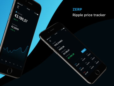 Ripple XRP Price tracker