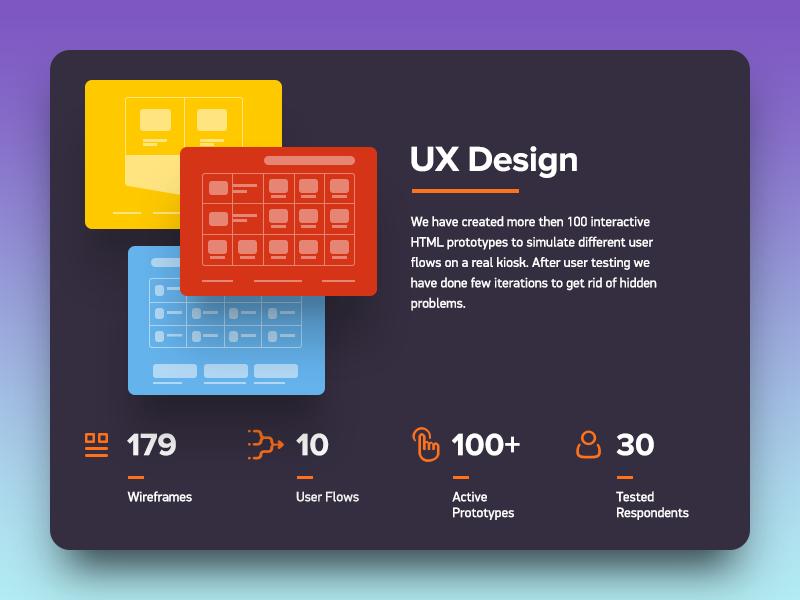 Payment Kiosk UX Design process behance web ux atm minimal tile flat terminal kiosk finance payment