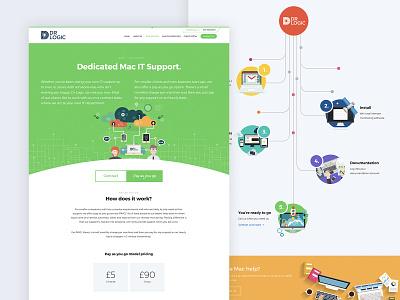 Dr Logic > Services Page webdesign ux ui website modern navigation menu header flat clean