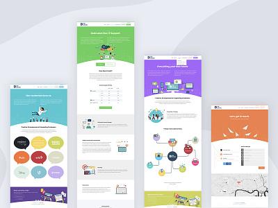 Dr Logic UI webdesign contact modern agency flat website ui ux